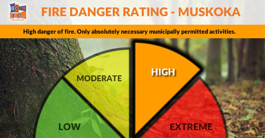 Muskoka Fire Danger Rating Now HIGH
