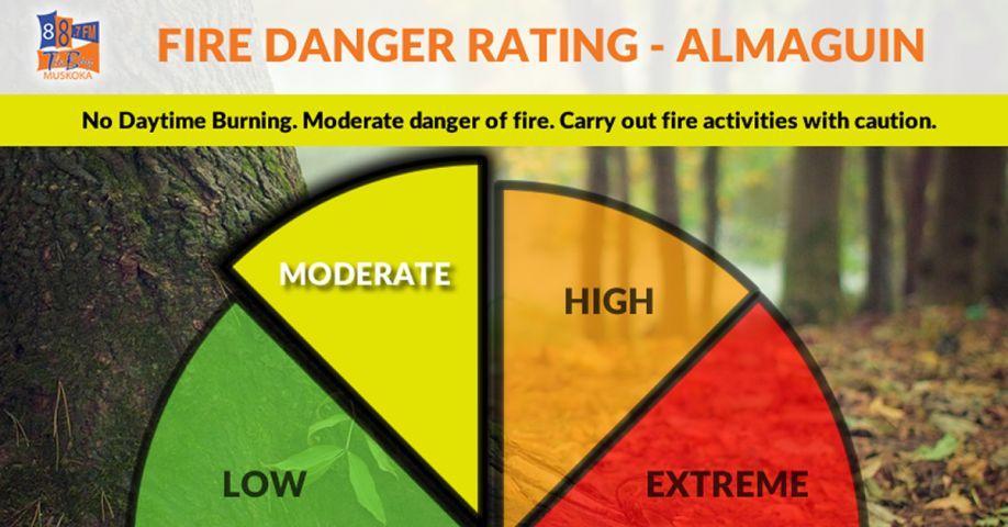 Fire Depts in Almaguin Highlands Lower Fire Danger Rating